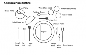So What Does Silver Service Involve?  sc 1 st  Polo \u0026 Tweed : types of table set up - pezcame.com