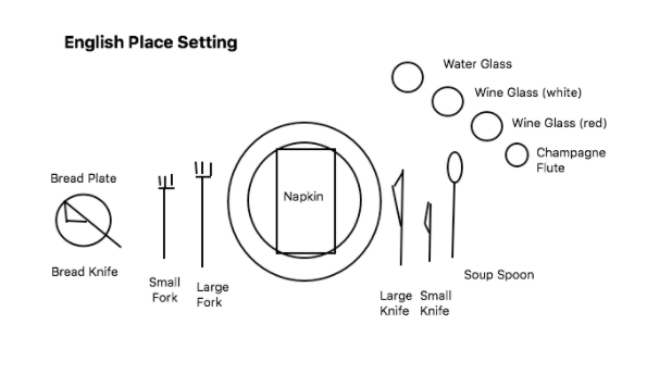 a guide to silver service table settings polo tweed
