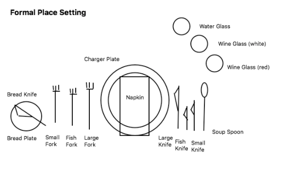 Accuracy And Precision Become Paramount In Setting The Table For Formal Table  Settings. It Is Based On The Informal Setting, But Expanded And Developed.