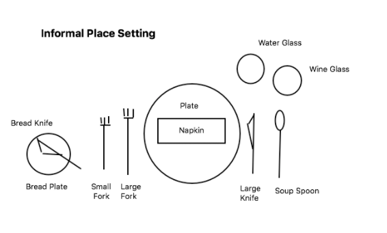 For informal table settings fewer utensils and serving dishes will appear on the table. As a general rule informal table settings will be dictated by the ...  sc 1 st  Polo \u0026 Tweed : setting table napkin placement - pezcame.com