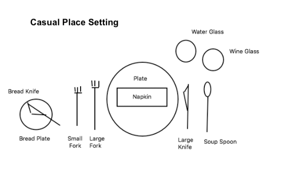 How To Set A Casual Dinner Table Polo Tweed